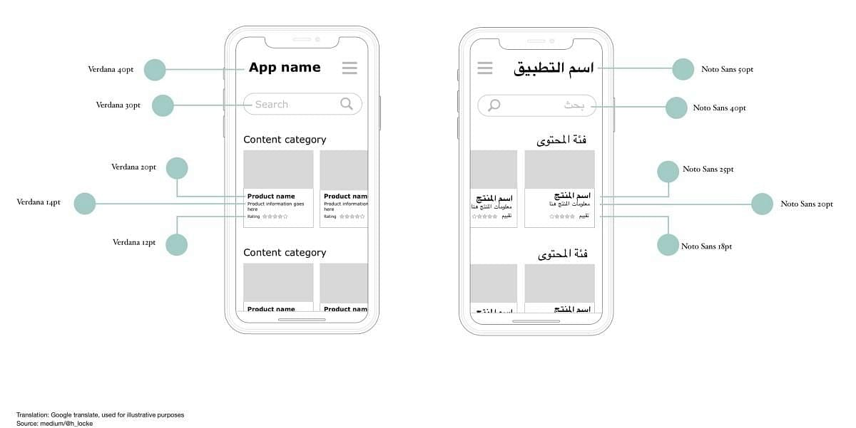 Working with Arabic in UX